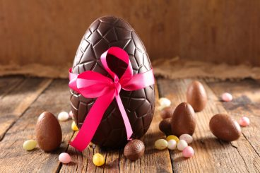 How much do you know about Easter?